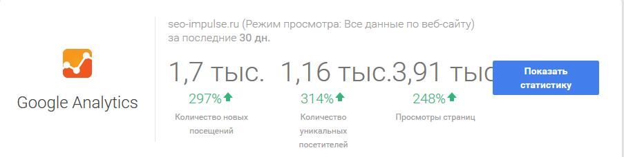 настройка сайта в Google Analytics
